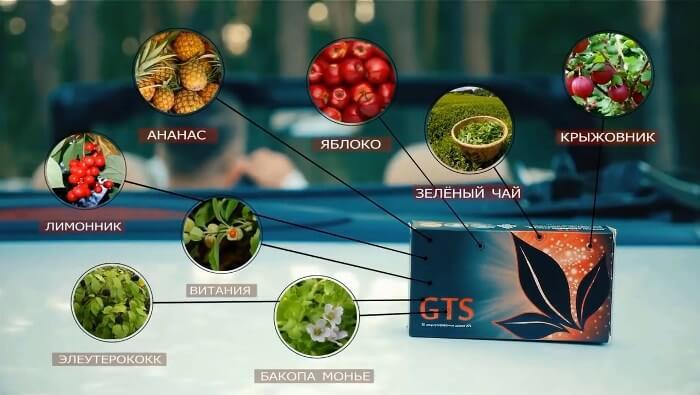 драже GTS избавляет от хронической усталости, улучшает память и внимание